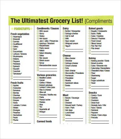 Printable Grocery List Template - 7+ Free PDF Documents Download - printable shopping list with categories
