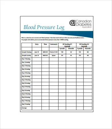 Sample Blood Pressure Log - 7+ Free PDF Download Documents Free - blood pressure printable log