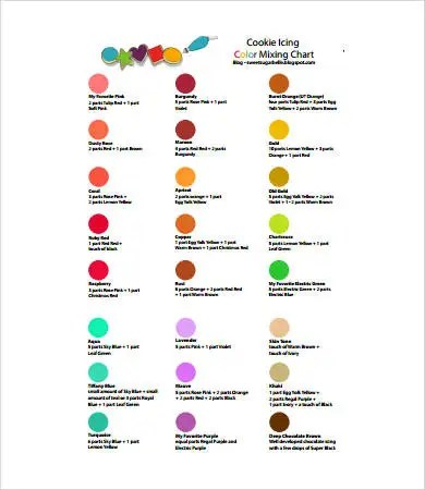 Food Coloring Chart - 9+ Free PDF Documents Download Free