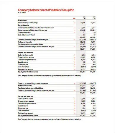 Balance Sheet Format - 15+ Free PDF Documents Download Free