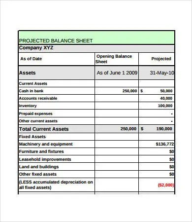 Balance Sheet Format - 15+ Free PDF Documents Download Free - balance sheet formats