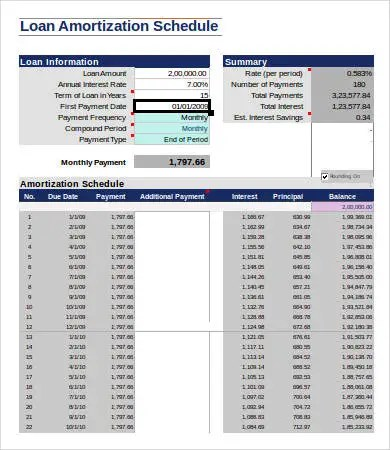 7+ Loan Amortization Schedule Template - 7+ Free Excel, PDF