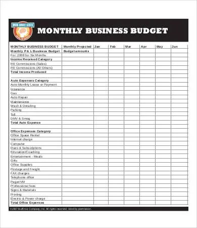 10+ Sample Business Budget Templates - Word, PDF, Excel Free