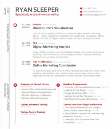 Digital Marketing Resume - 7+ Free Word, PDF Documents Downlaod