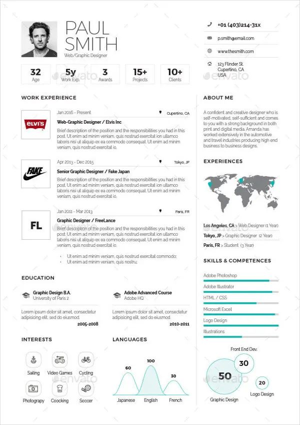 free word one page cv