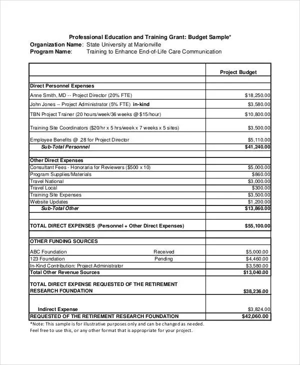 Grant Budget Templates - 9+ Free PDF Documents Download Free