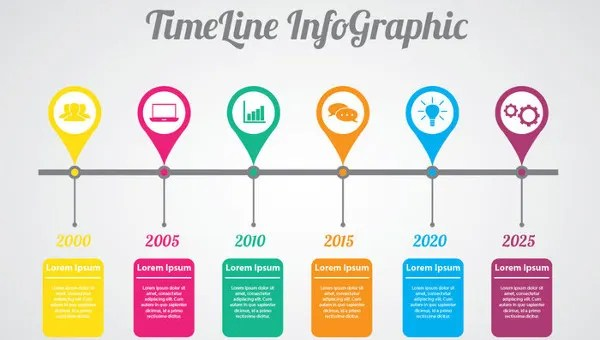 7+ Blank Timeline Templates - Free Sample, Example Format Download