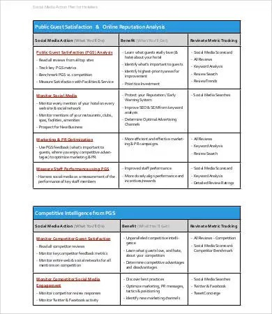 10+ Social Media Plan Template - AI, PDF, Google docs, Apple pages