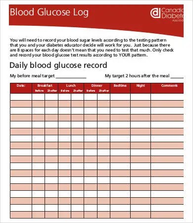 glucose chart pdf - Eczasolinf - glycemic index chart template