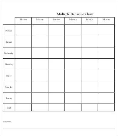 Free Behavior Charts - 9+ Free PDF, PSD Documents Download Free