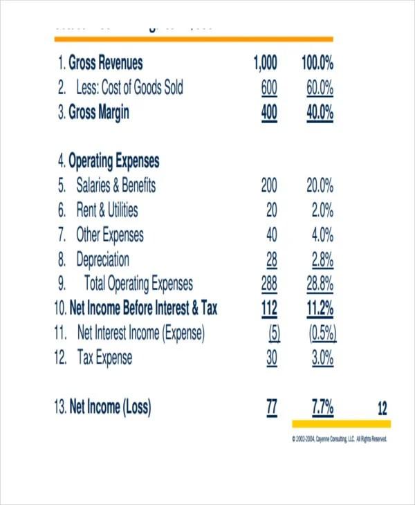 Company Budget Templates Free  Premium Templates - sample operating budget