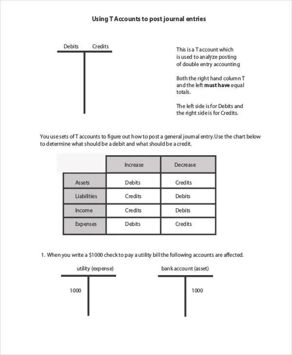 free t chart – T Chart Template