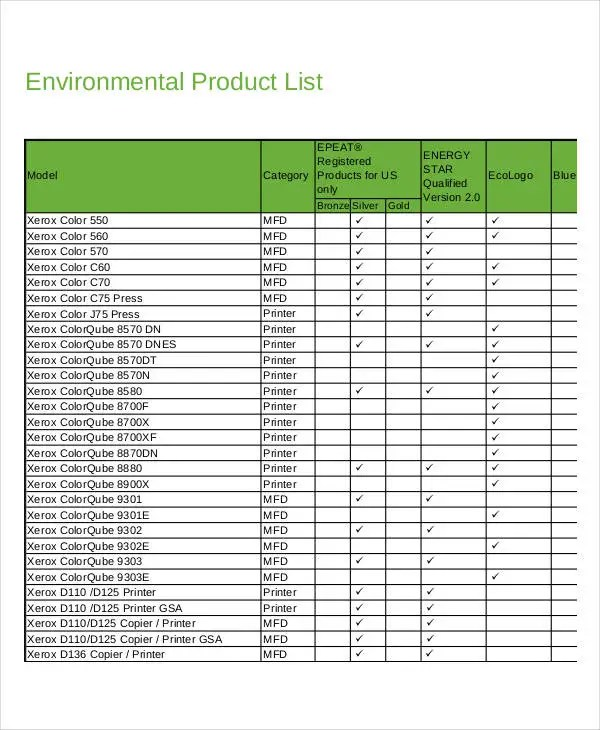 Product List Template - 9+ Free PDF Documents Download Free
