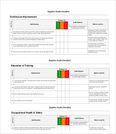 Audit Checklist Template Sample Checklist Audit Checklist Template - audit templates free
