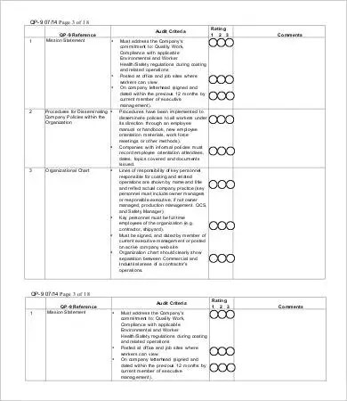Audit Checklist Template It Inspiring Audit Checklist Form Template - audit templates free