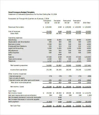 Company Budget Template - 5+ Free Excel, PDF Documents Download - small business budget template