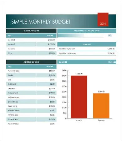 Simple Budget Template - 9+ Free Word, PDF Documents Download Free
