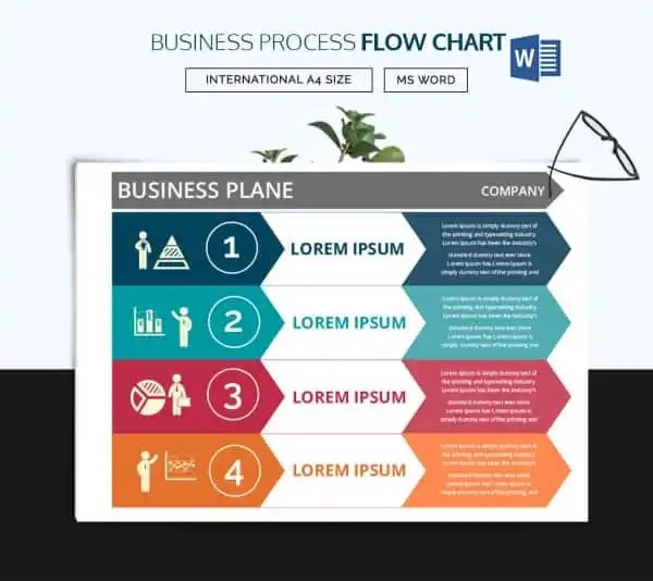 44+ Flow Chart Templates - Free Sample, Example, Format Download - company chart template