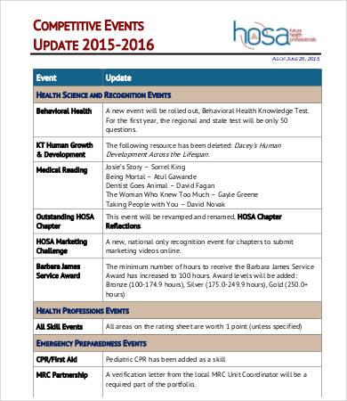 Program Agenda Template - 8+ Free Word, PDF Documents Download