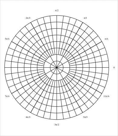 polar graph paper pdf - Engneeuforic