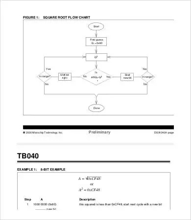 Square Root Chart - 8+ Free PDF Documents Download Free  Premium