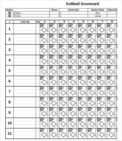 printable baseball scoresheet - Onwebioinnovate - baseball score sheet with pitch count