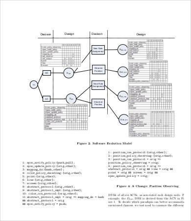 10+ Decision Tree Template - AI, PSD, Google docs, Apple pages