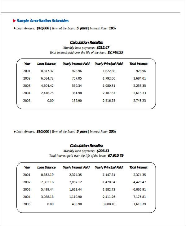 7+ Car Loan Amortization Schedule Free  Premium Templates