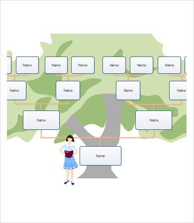 Blank Family Tree Blank Family Tree Template Sample Family Tree - blank family tree template