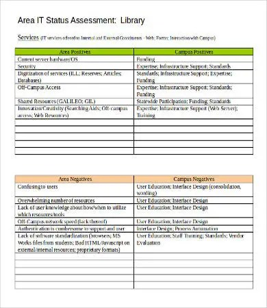 It Assessment Template Gallery - Template Design Ideas - assessment forms templates