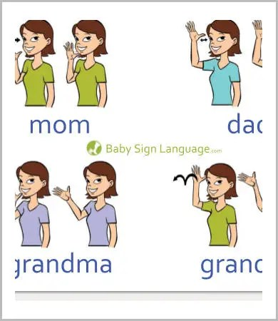 Baby Sign Language Charts - 5+ Free PDF Documents Download Free - baby sign language chart template