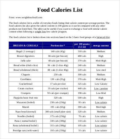 10+ Food Calorie Chart Templates - PDF, DOC Free  Premium Templates