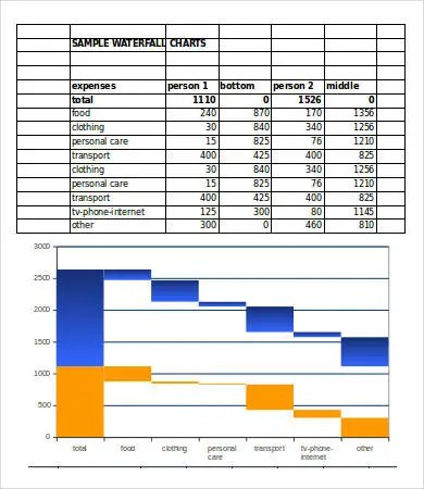 Waterfall Chart Excel Template Free Waterfall Chart Template For Excel