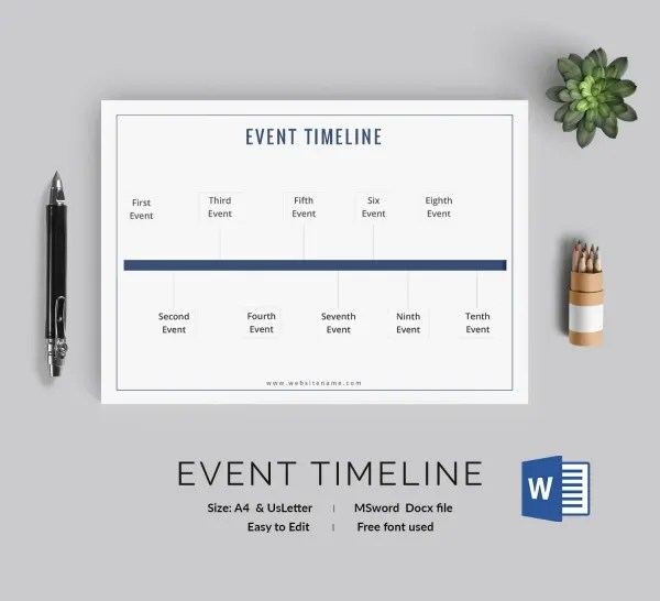 12+ Free Timeline Templates - Business, Career, Event - career timeline template