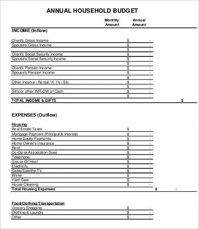 Annual Budget Template - 6+ Free Word, PDF Documents Download Free