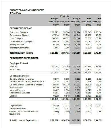 Income Statement Template Excel - 7+ Free Excel Documents Download - Income Statement Template