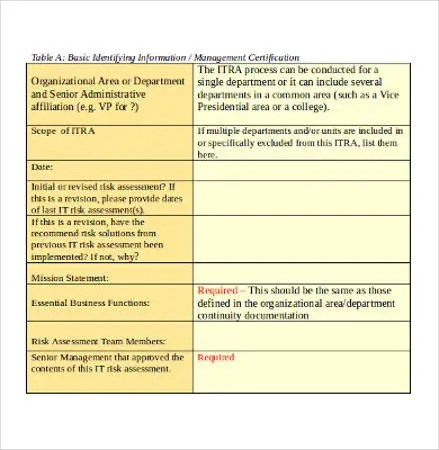 IT Risk Assessment Template - 10+ Free Word, PDF Documents Download