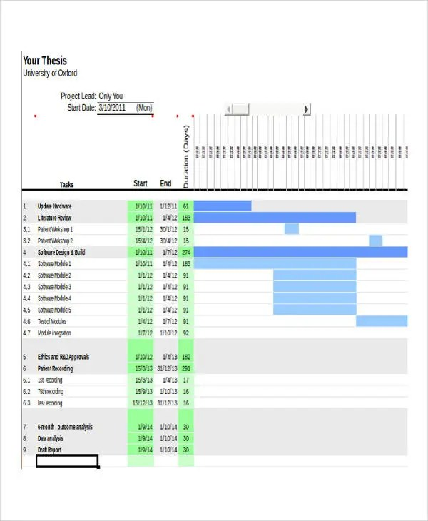 excel template for gantt chart - Intoanysearch