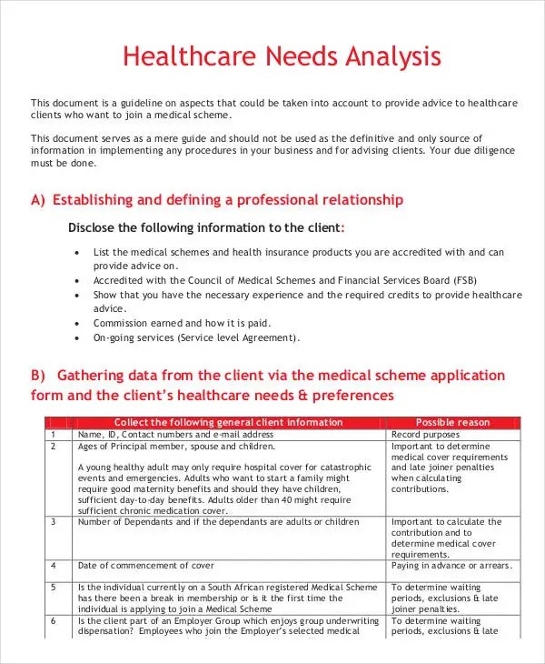 Needs Analysis Templates - 9+ Free PDF Documents Download Free - needs analysis