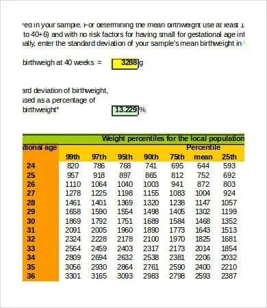 Fetal Weight Chart - 7+ Free Word, Excel, PDF Documents Download