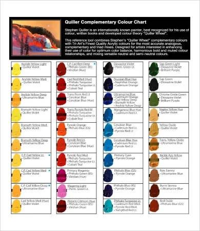 Color Wheel Charts - 6+ Free PDF Documents Download Free  Premium