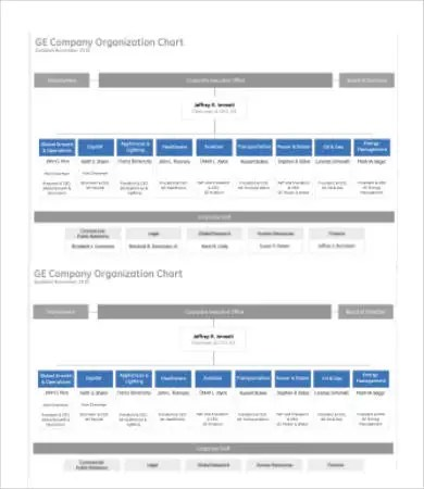 Large Organizational Chart Template - 9+ Free Word, PDF Documents