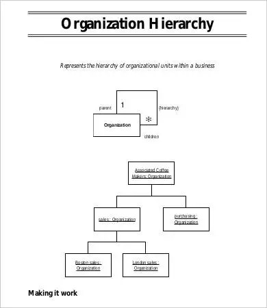 Large Organizational Chart Template - 9+ Free Word, PDF Documents - business organizational chart
