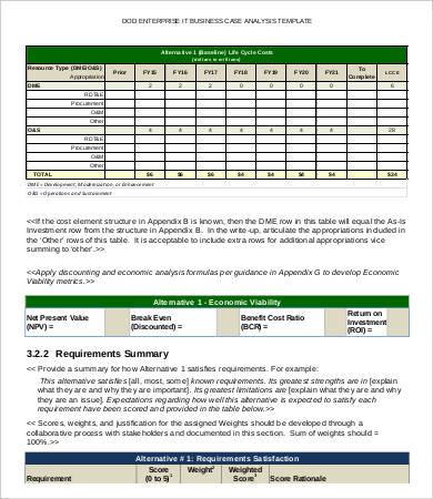Case Analysis Templates - 7+ Free Word, PDF Format Download Free