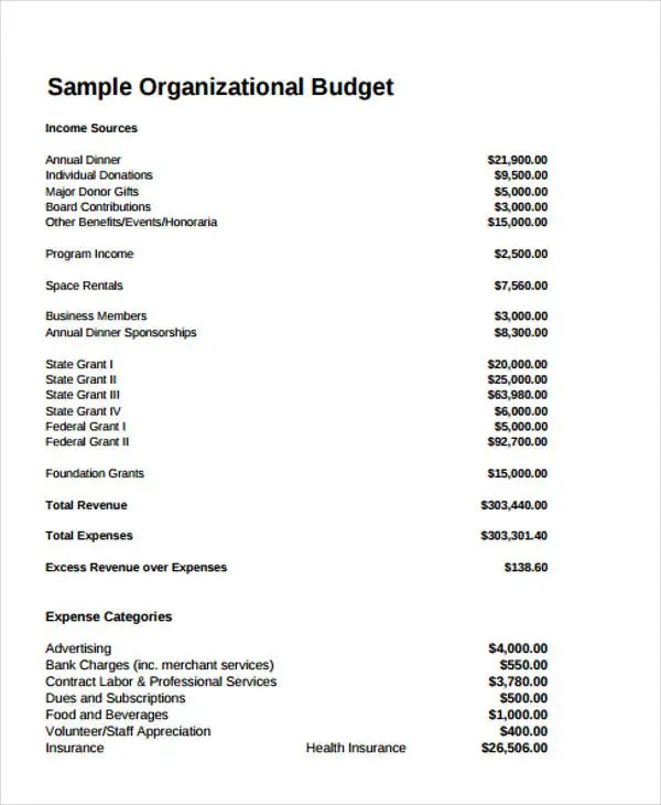 Non Profit Budget Templates - 9+ Free Word, Excel, PDF Format - sample non profit budget