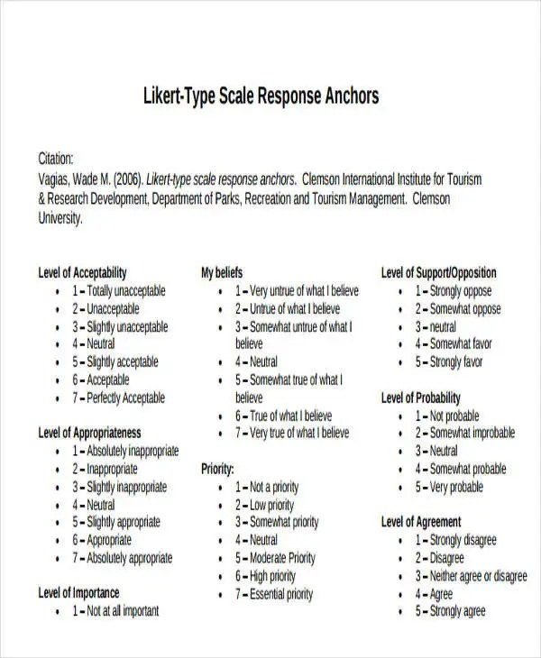 Likert Scale Survey Free  Premium Templates - Likert Scale Template