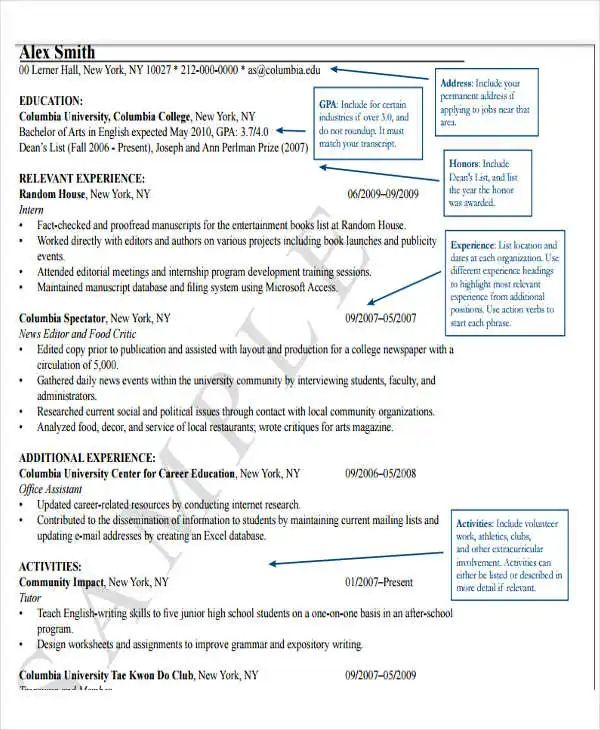 free resume templates botany