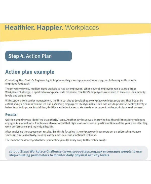 action plan steps template – Daily Action Plan Template