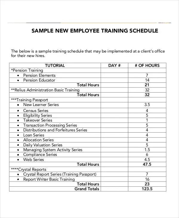 new employee training template - Onwebioinnovate