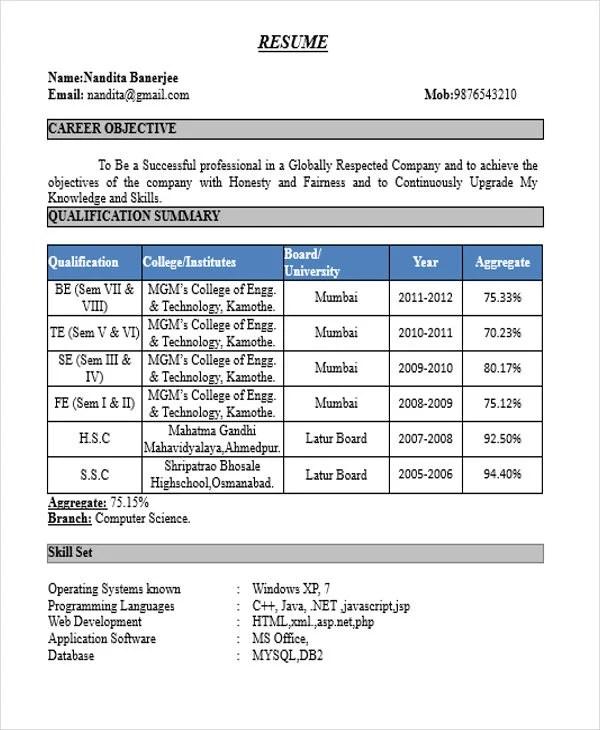 63+ Resume Formats - PDF, DOC Free  Premium Templates - resume formats in word